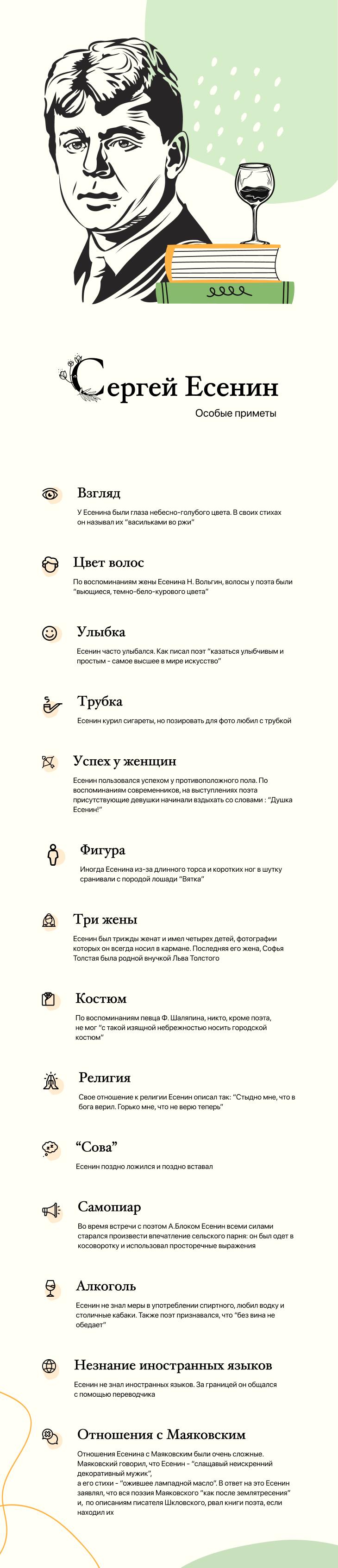 Инфографика - поэт Сергей Александрович Есенин.